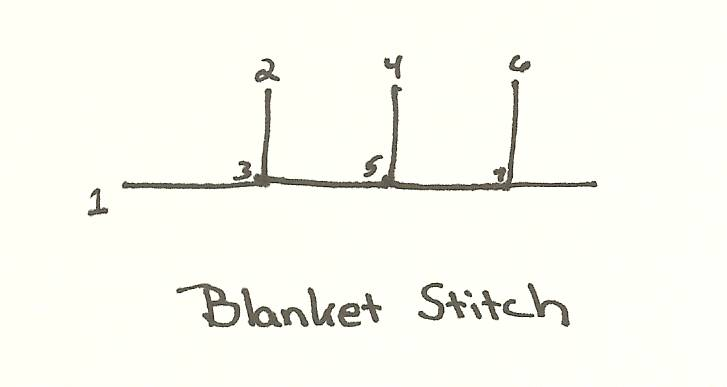 Free Blanket Stitch instructions